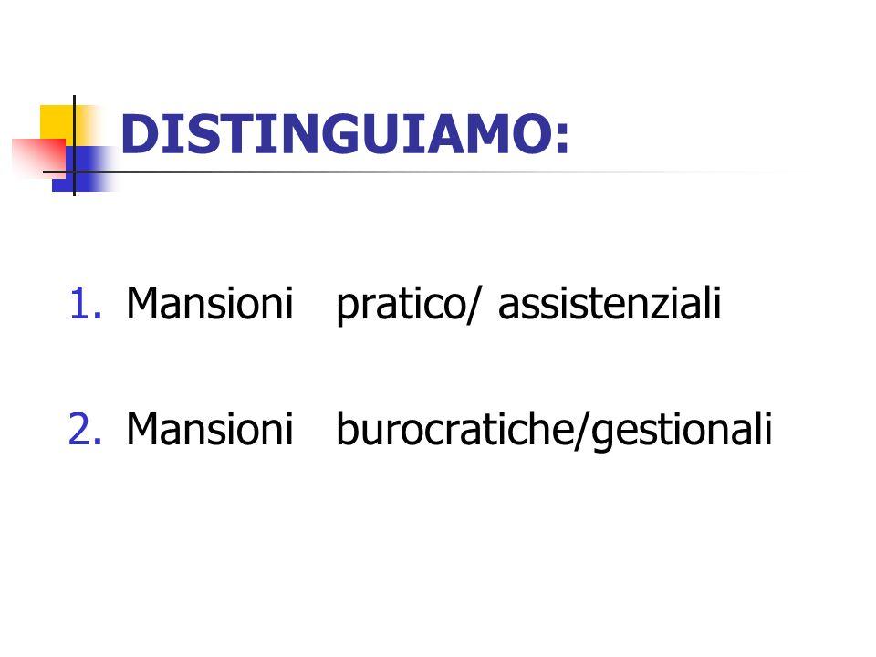DISTINGUIAMO: Mansioni pratico/ assistenziali