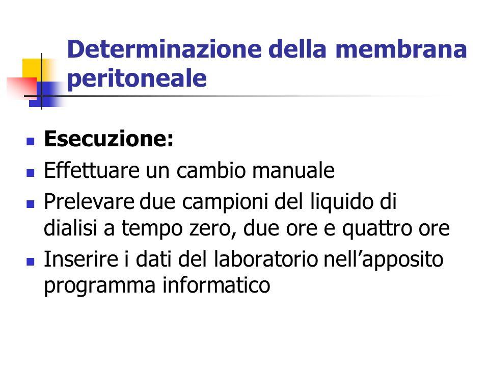 Determinazione della membrana peritoneale
