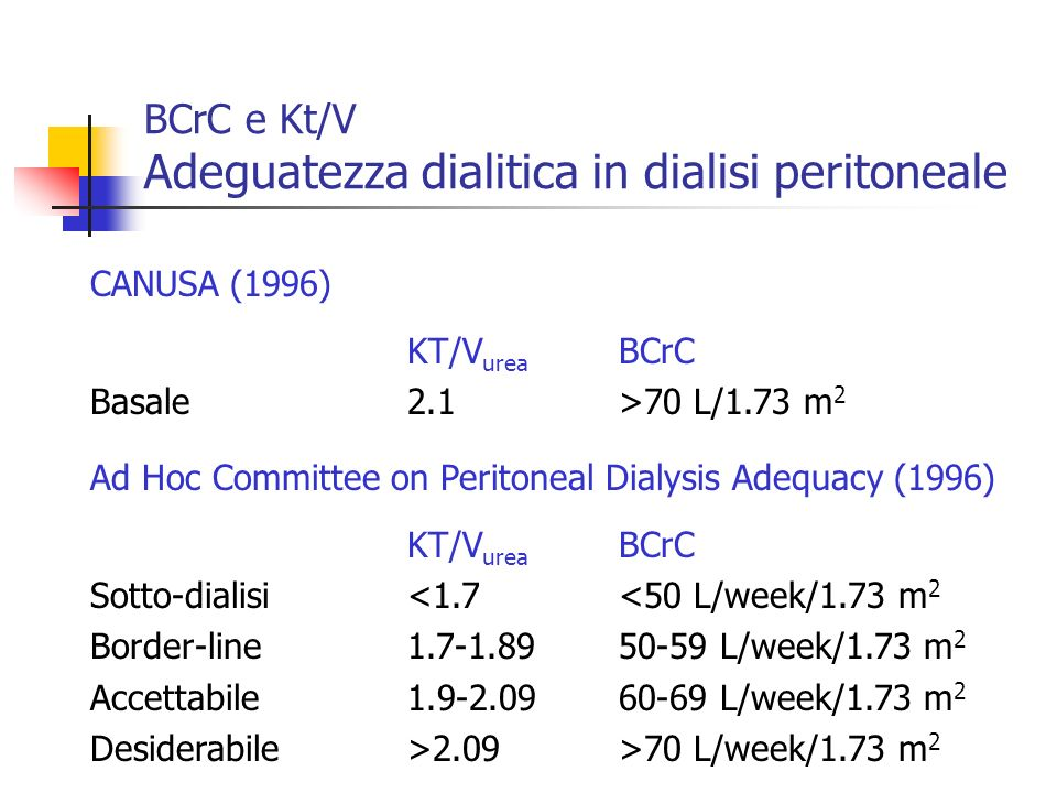 BCrC e Kt/V Adeguatezza dialitica in dialisi peritoneale