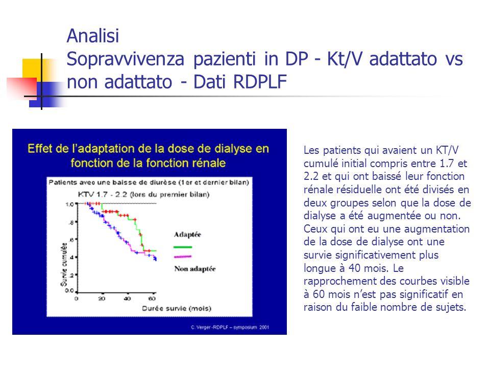 Analisi Sopravvivenza pazienti in DP - Kt/V adattato vs non adattato - Dati RDPLF