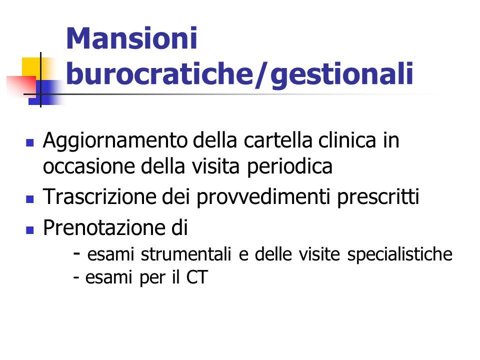 Mansioni burocratiche/gestionali