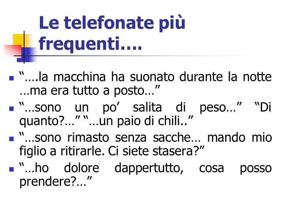 Le telefonate più frequenti….