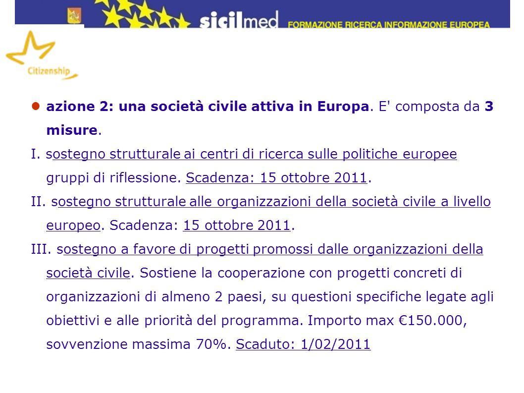 azione 2: una società civile attiva in Europa. E composta da 3 misure.