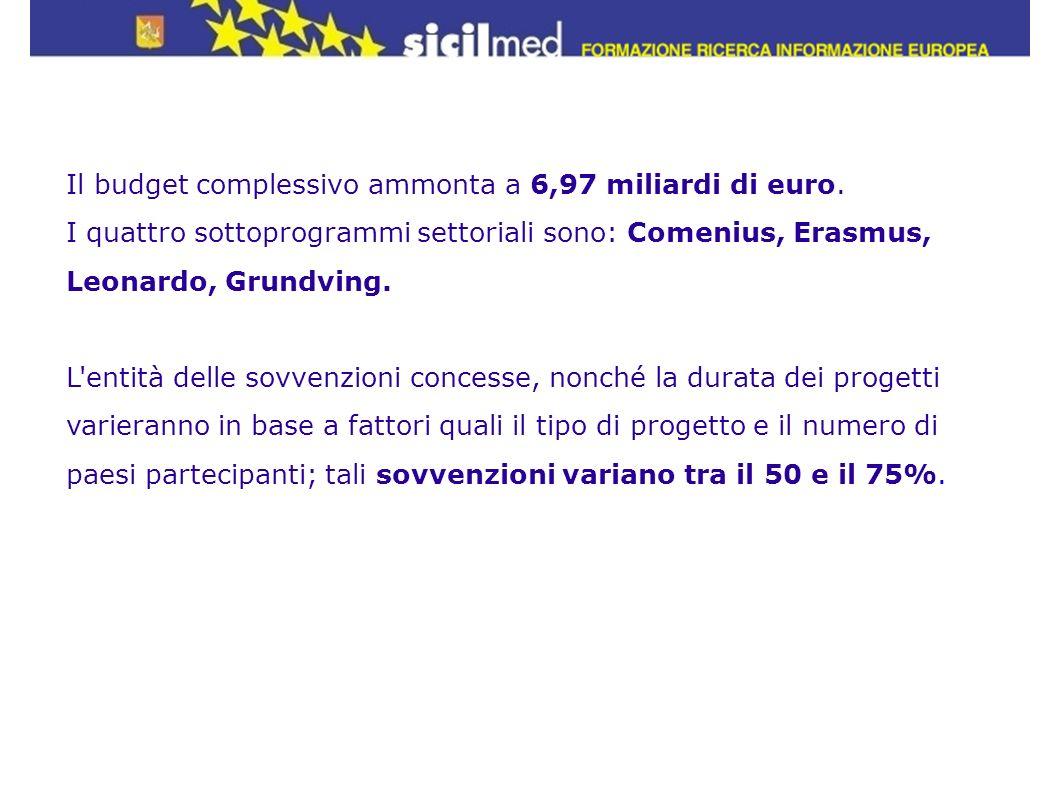 Il budget complessivo ammonta a 6,97 miliardi di euro.