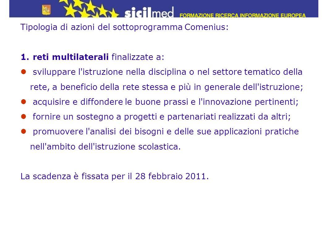Tipologia di azioni del sottoprogramma Comenius: