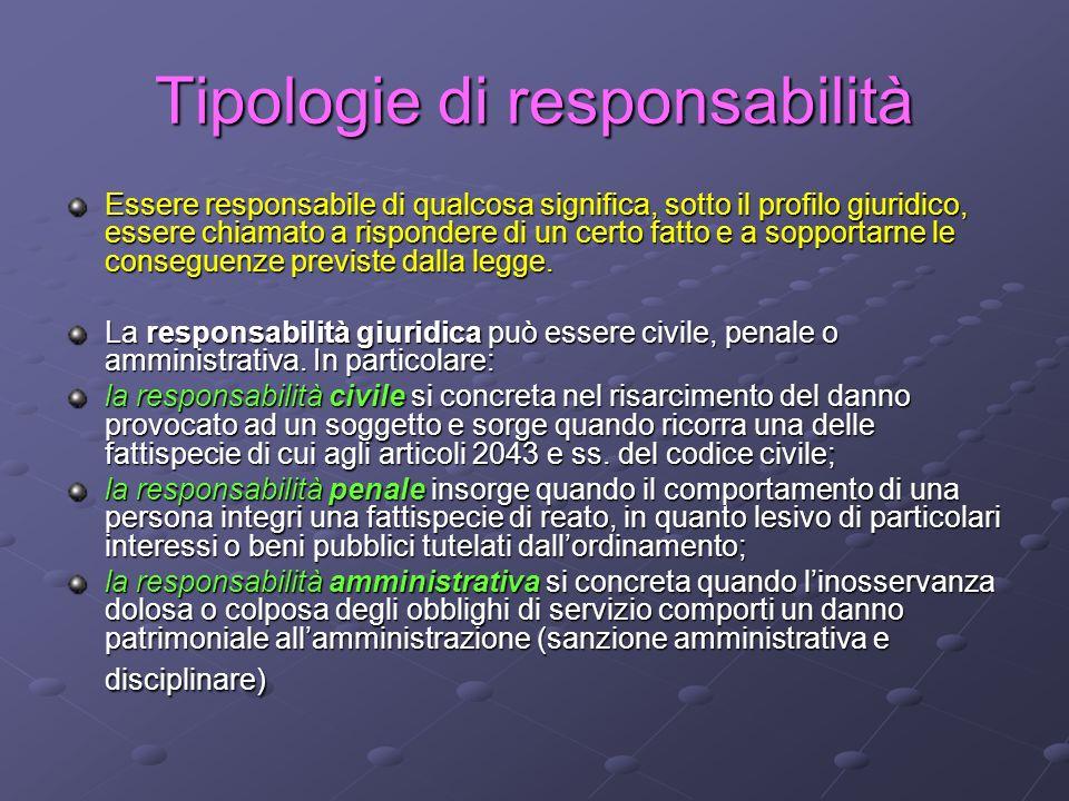 Tipologie di responsabilità