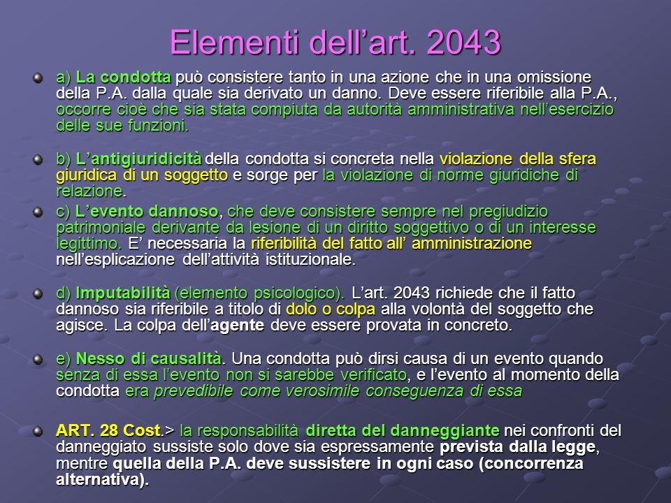 Elementi dell'art. 2043