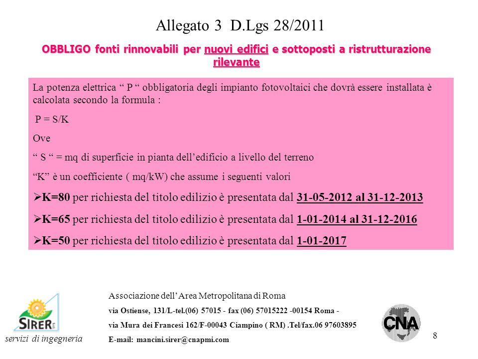 Allegato 3 D.Lgs 28/2011 OBBLIGO fonti rinnovabili per nuovi edifici e sottoposti a ristrutturazione rilevante.