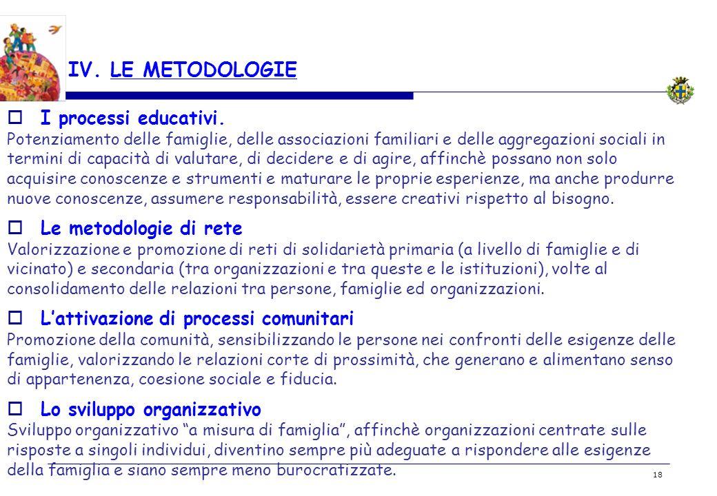 IV. LE METODOLOGIE I processi educativi. Le metodologie di rete