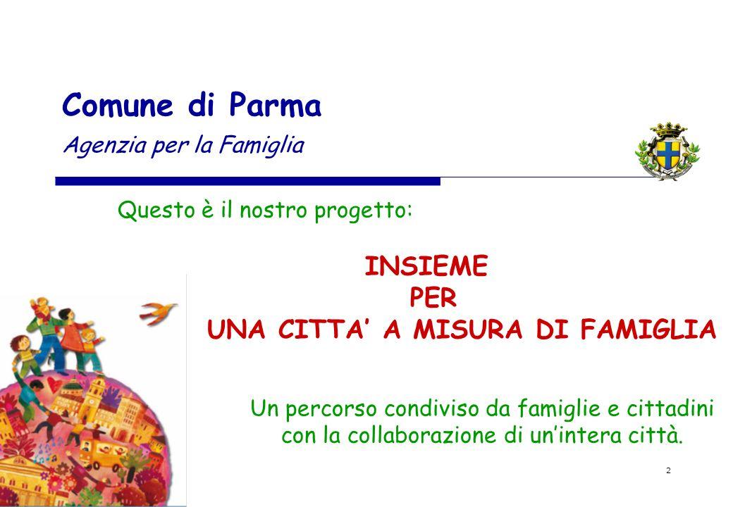 Comune di Parma Agenzia per la Famiglia
