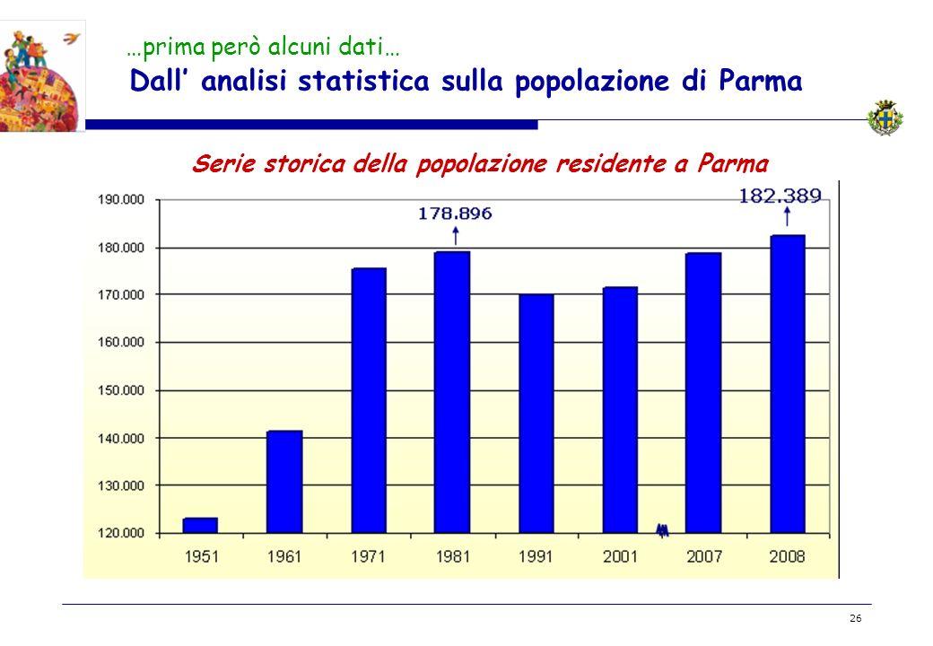 Dall' analisi statistica sulla popolazione di Parma