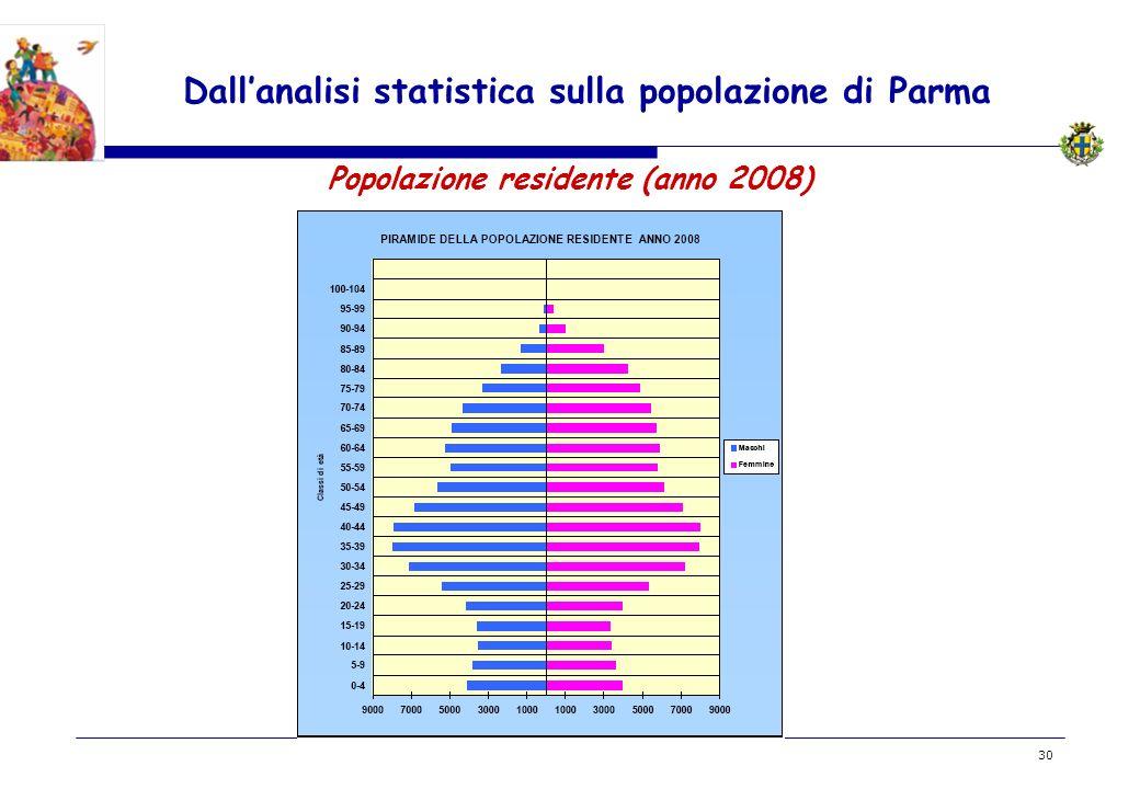 Popolazione residente (anno 2008)
