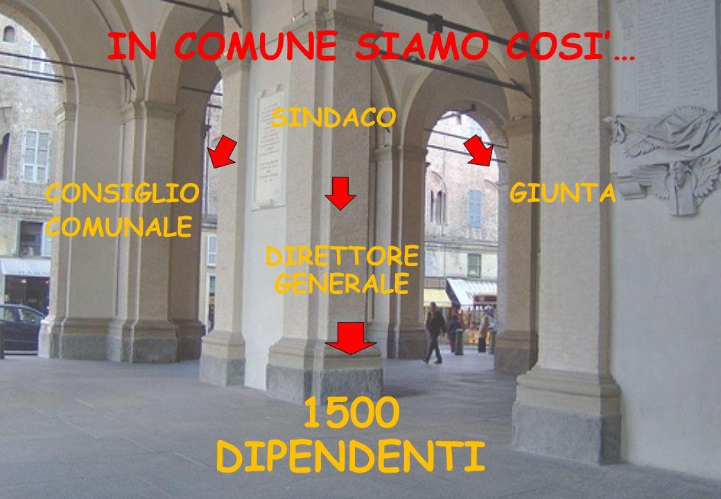 1500 DIPENDENTI IN COMUNE SIAMO COSI'… SINDACO CONSIGLIO GIUNTA