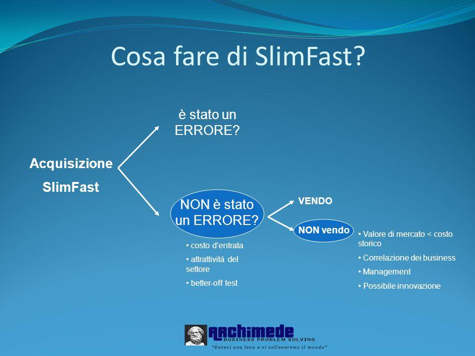 Cosa fare di SlimFast è stato un ERRORE Acquisizione SlimFast