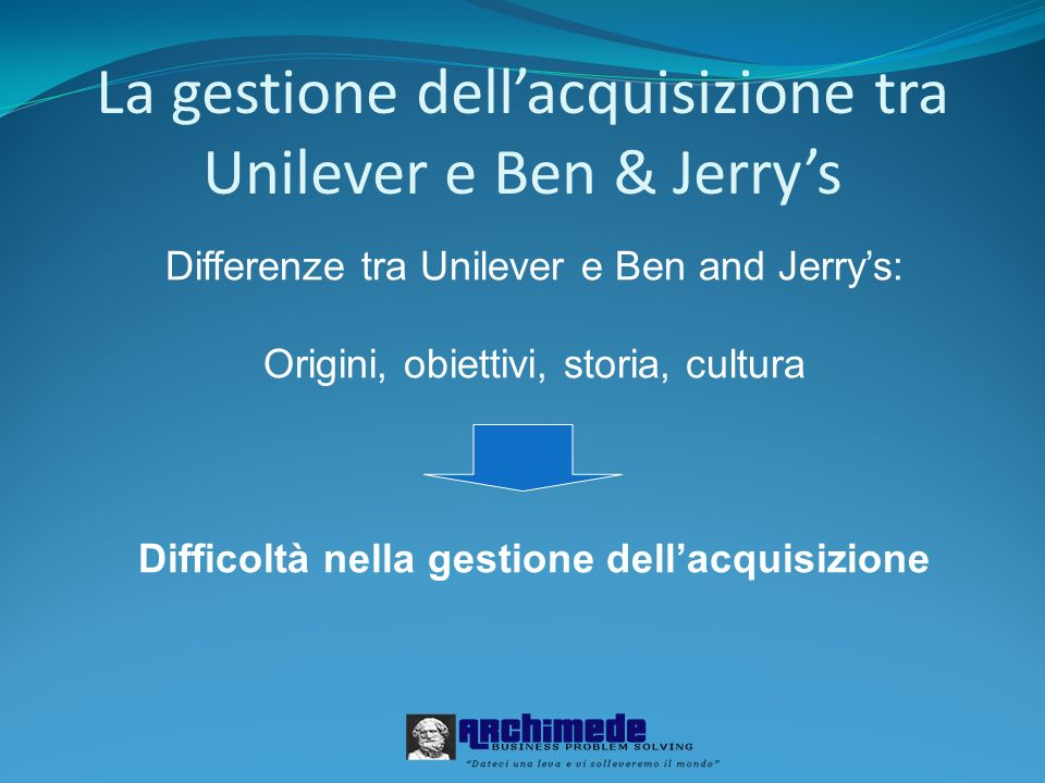 La gestione dell'acquisizione tra Unilever e Ben & Jerry's
