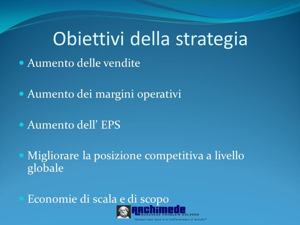 Obiettivi della strategia