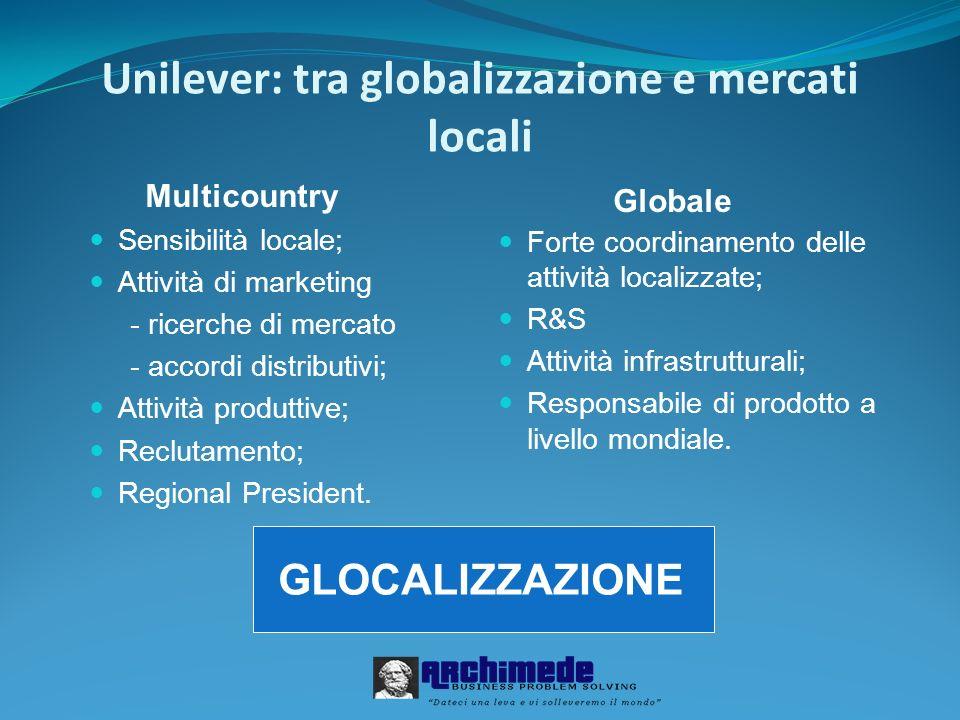 Unilever: tra globalizzazione e mercati locali