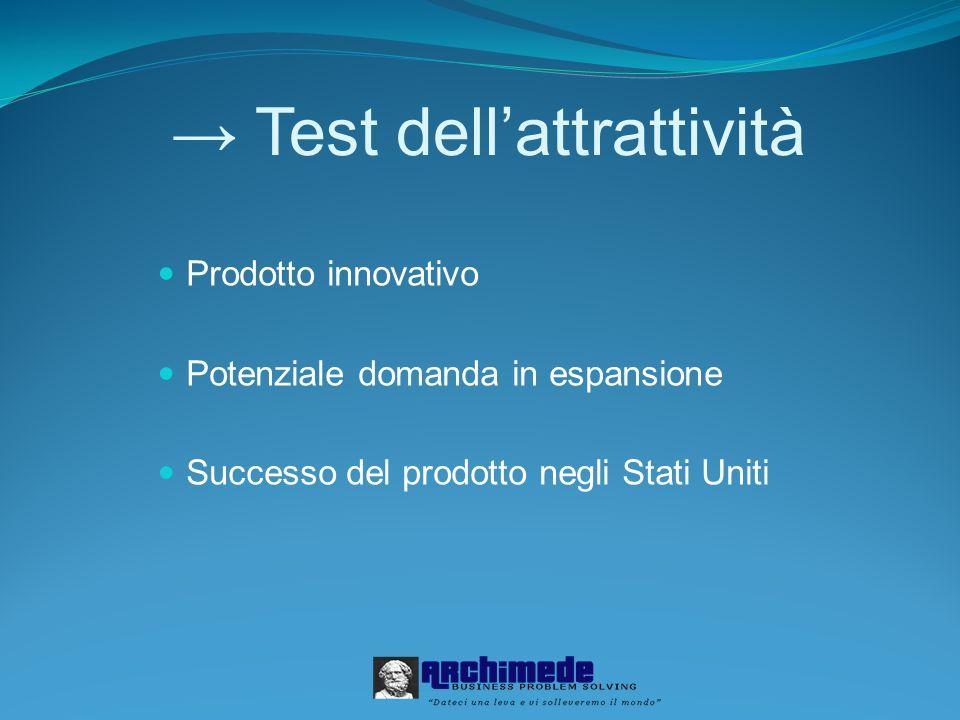 → Test dell'attrattività