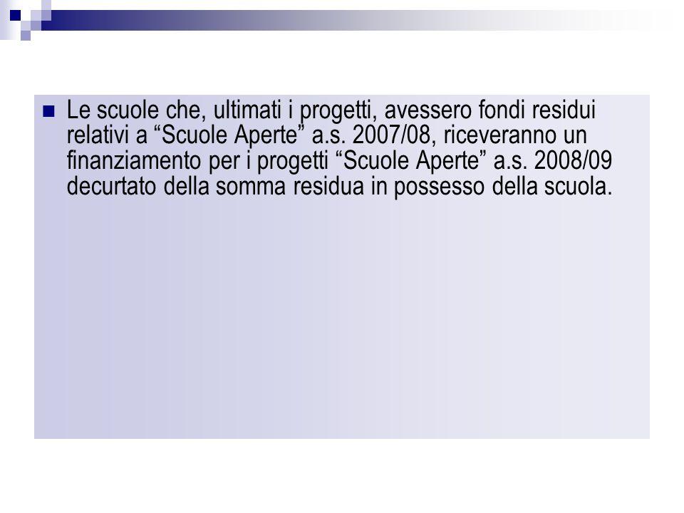 Le scuole che, ultimati i progetti, avessero fondi residui relativi a Scuole Aperte a.s.
