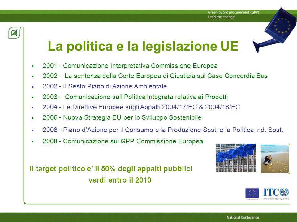 La politica e la legislazione UE
