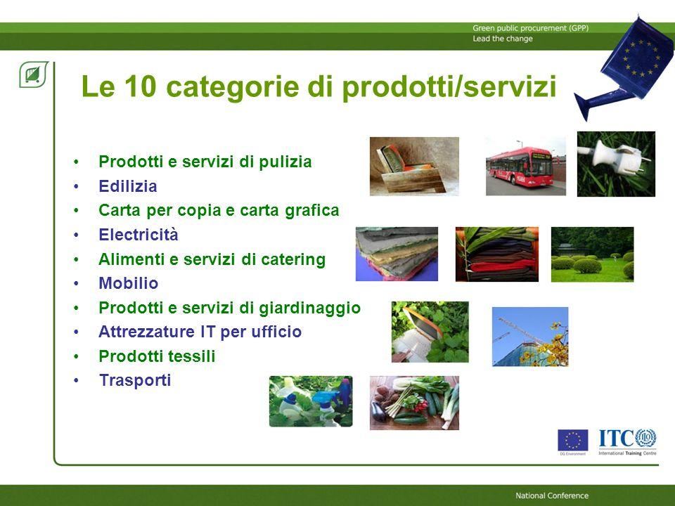 Le 10 categorie di prodotti/servizi