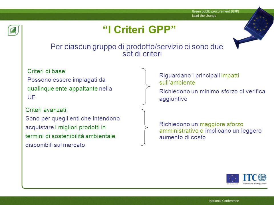 Per ciascun gruppo di prodotto/servizio ci sono due set di criteri