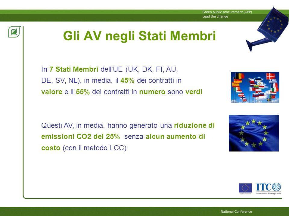 Gli AV negli Stati Membri