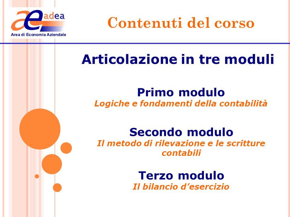 Contenuti del corso Articolazione in tre moduli Primo modulo