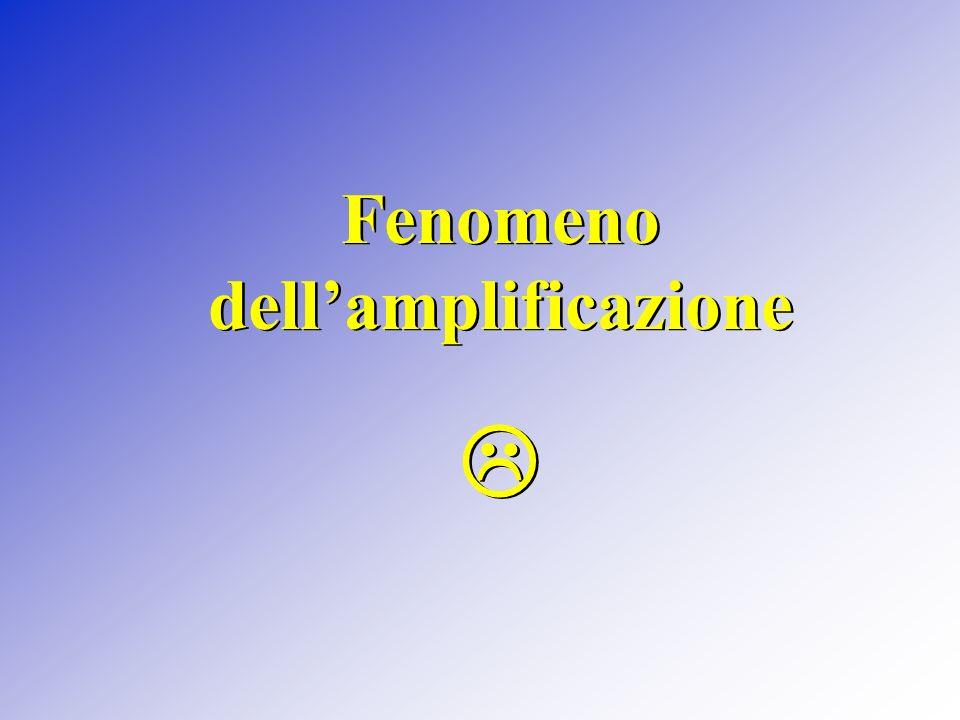 Fenomeno dell'amplificazione