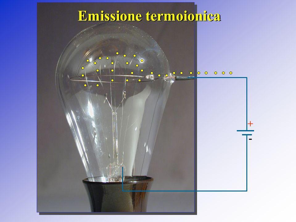 Emissione termoionica