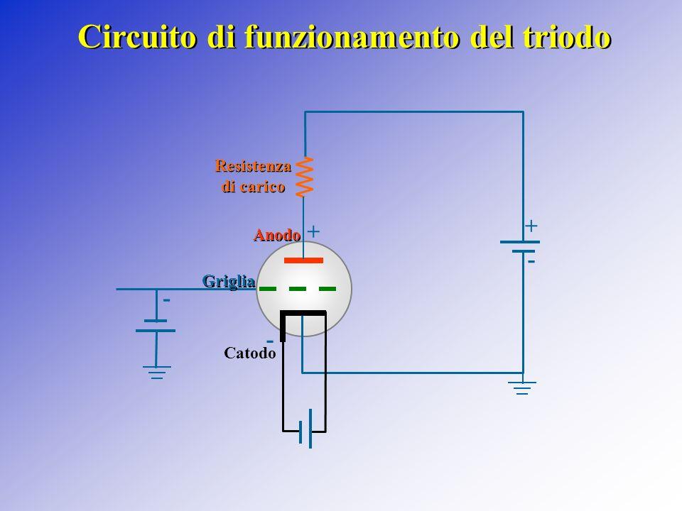 Circuito di funzionamento del triodo