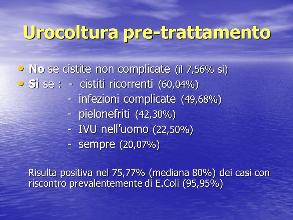 Urocoltura pre-trattamento