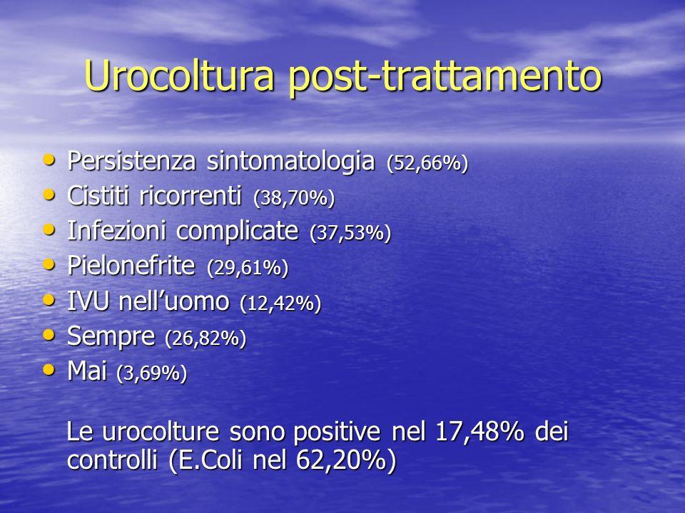 Urocoltura post-trattamento