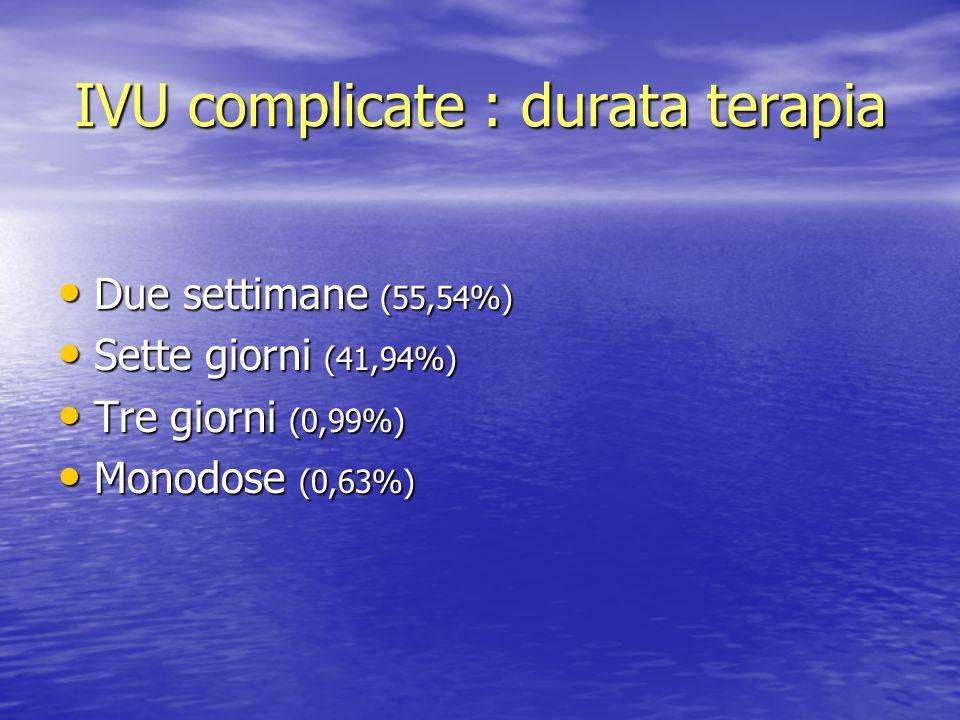 IVU complicate : durata terapia