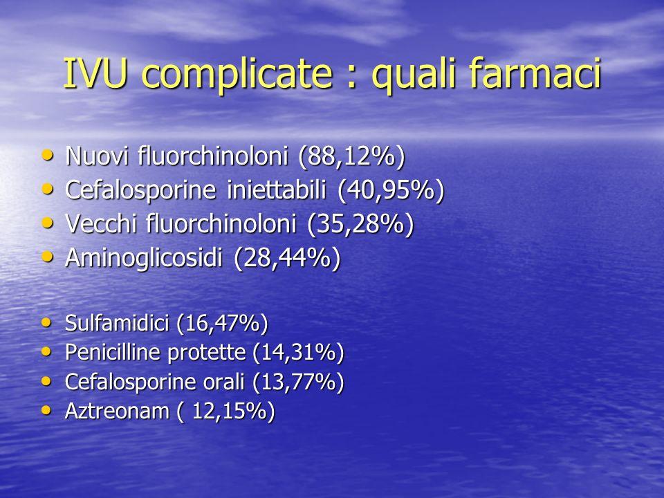 IVU complicate : quali farmaci