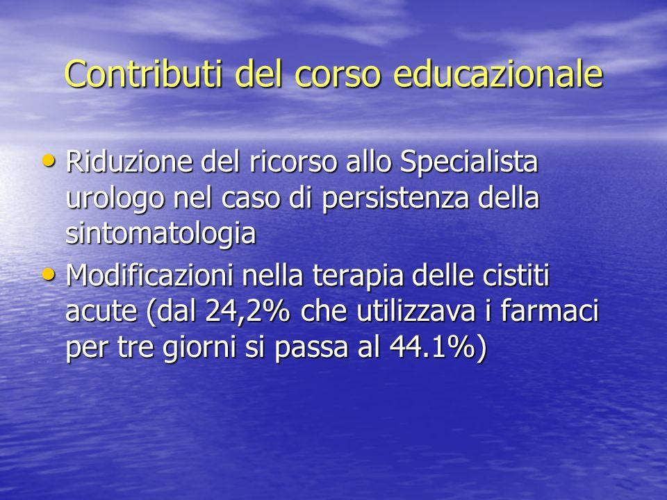 Contributi del corso educazionale