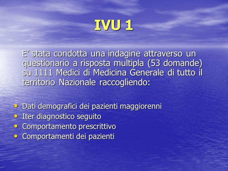 IVU 1