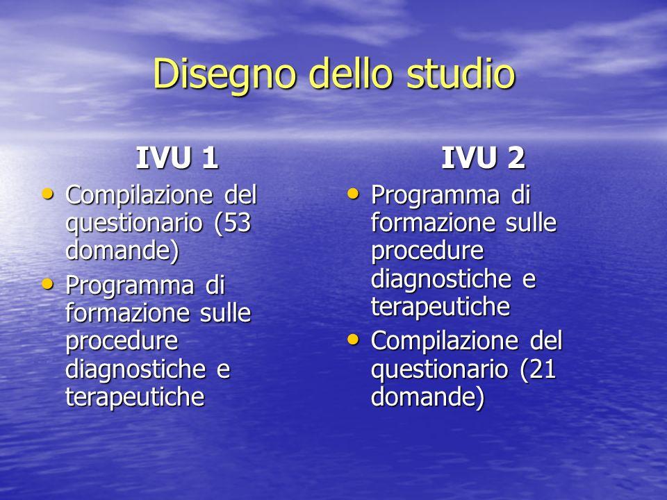 Disegno dello studio IVU 1 IVU 2
