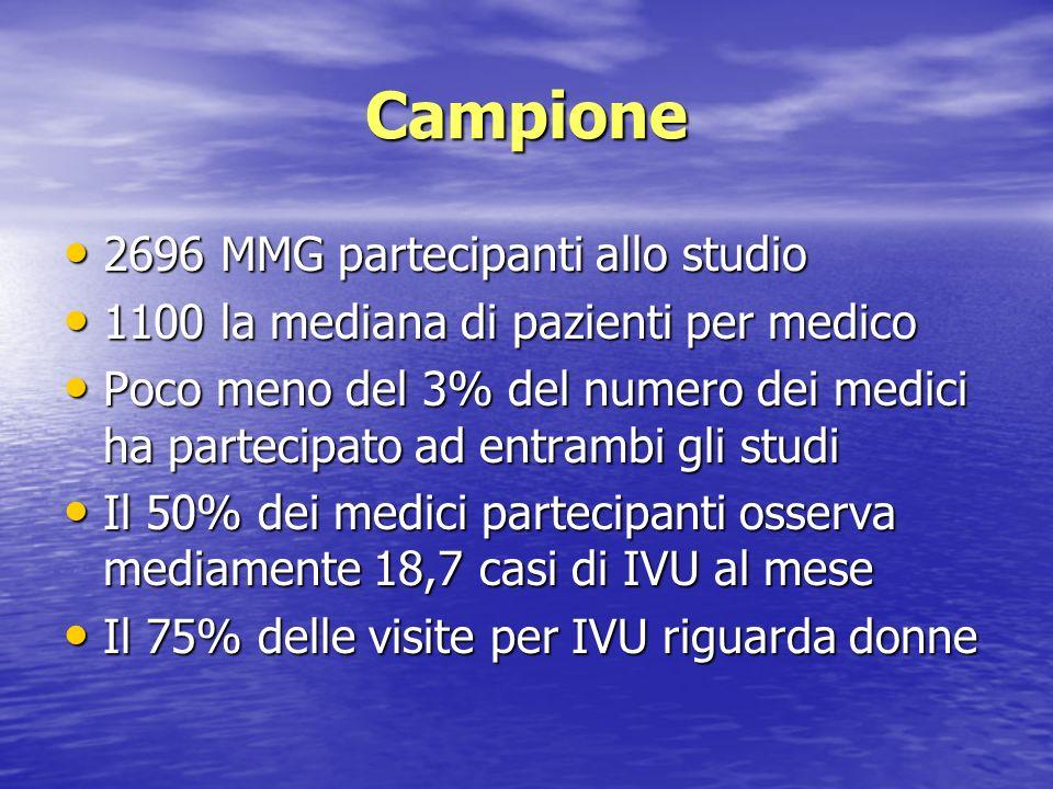 Campione 2696 MMG partecipanti allo studio