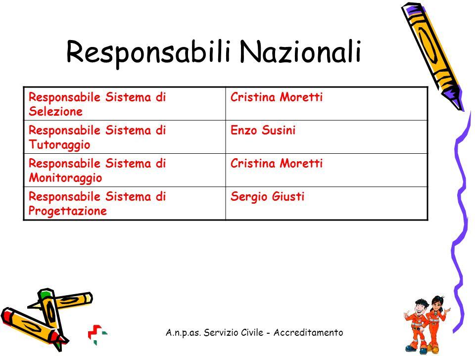 Responsabili Nazionali