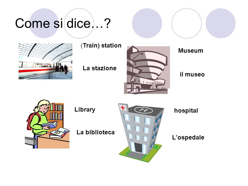 Come si dice… (Train) station Museum La stazione il museo Library