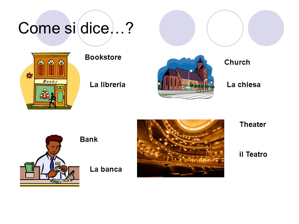 Come si dice… Bookstore Church La libreria La chiesa Theater Bank