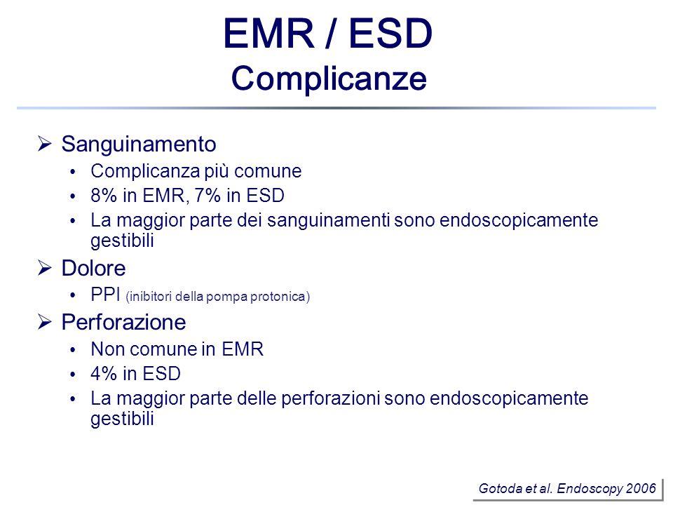 EMR / ESD Complicanze Sanguinamento Dolore Perforazione