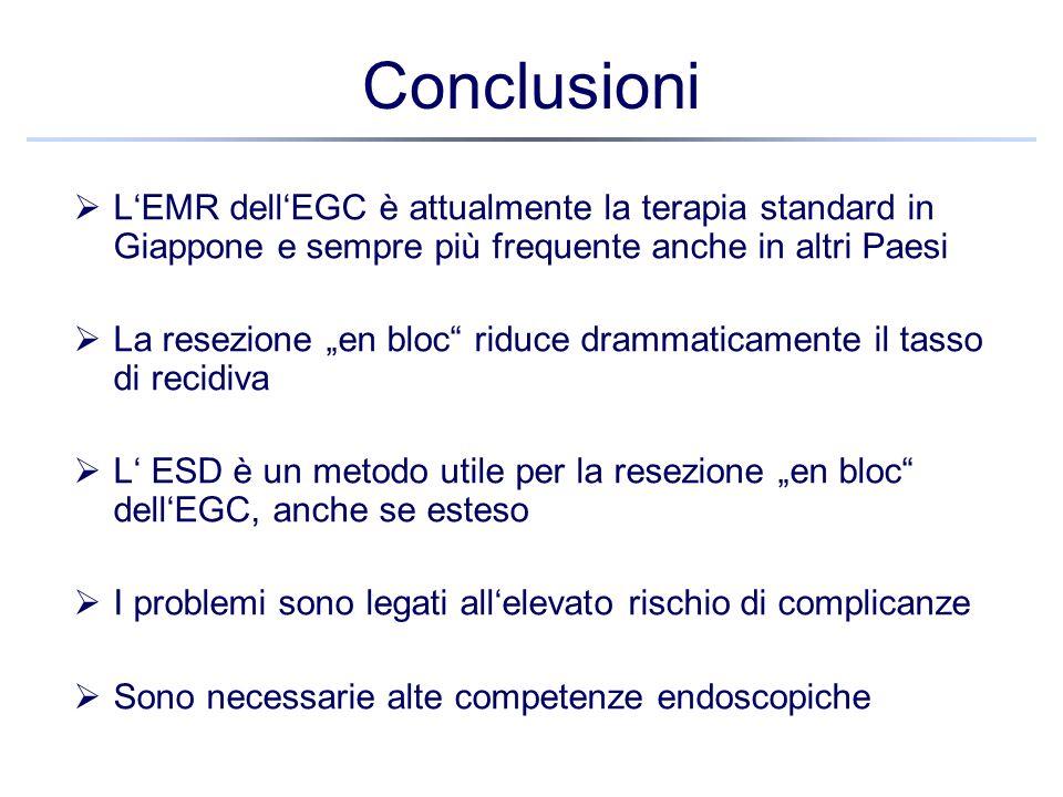 Conclusioni L'EMR dell'EGC è attualmente la terapia standard in Giappone e sempre più frequente anche in altri Paesi.