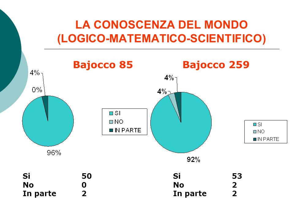 LA CONOSCENZA DEL MONDO (LOGICO-MATEMATICO-SCIENTIFICO)