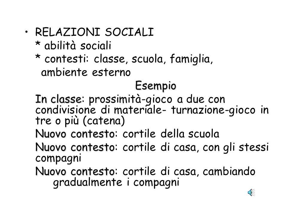 Il teacch a scuola RELAZIONI SOCIALI * abilità sociali