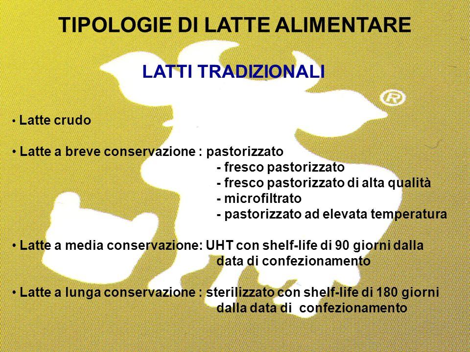 TIPOLOGIE DI LATTE ALIMENTARE