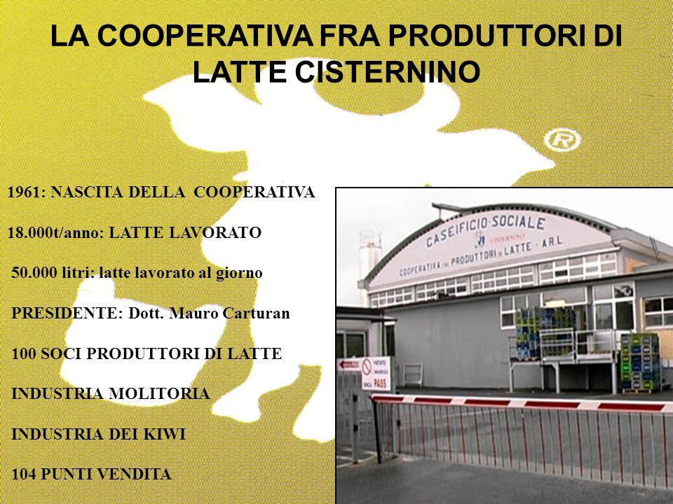 LA COOPERATIVA FRA PRODUTTORI DI LATTE CISTERNINO