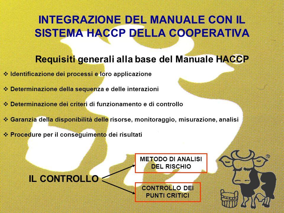 INTEGRAZIONE DEL MANUALE CON IL SISTEMA HACCP DELLA COOPERATIVA
