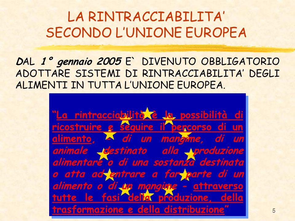 LA RINTRACCIABILITA' SECONDO L'UNIONE EUROPEA